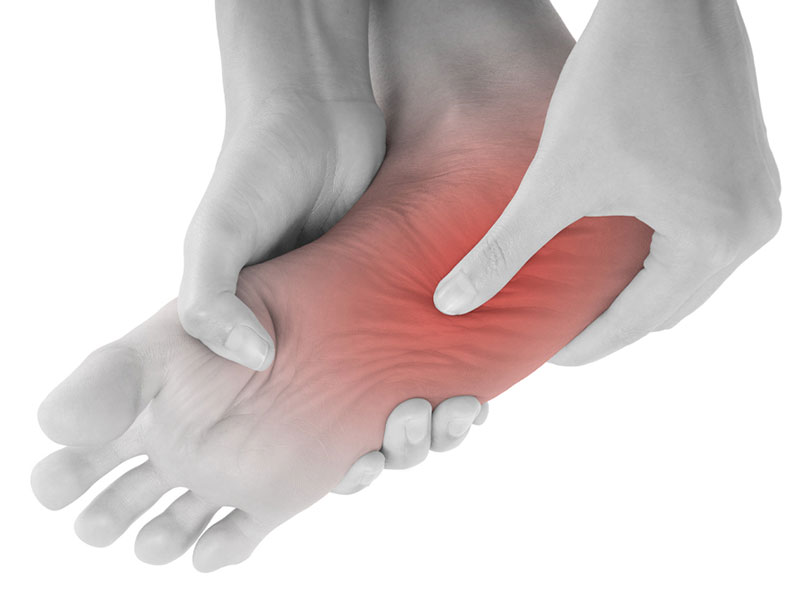 Corrective orthotics for foot pain